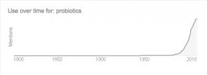 probiotic-trends